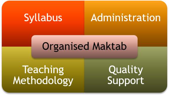 Organised-Maktab